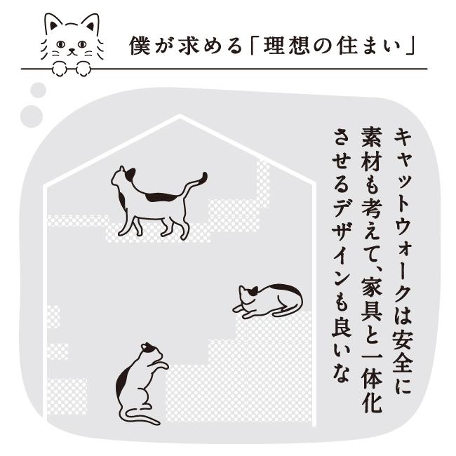 猫のモデルハウスのデザインキャットウォーク